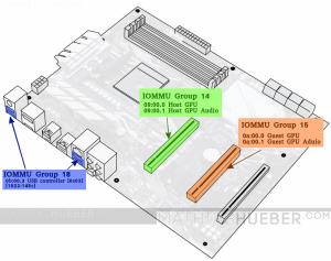 AMD Ryzen based passthrough setup between (X)Ubuntu 16 04